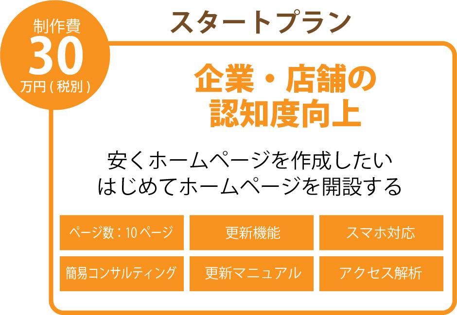 30万円スタートプラン